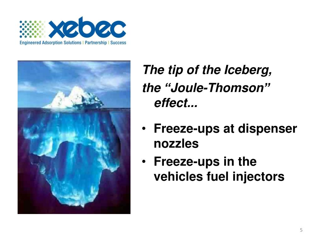The tip of the Iceberg,