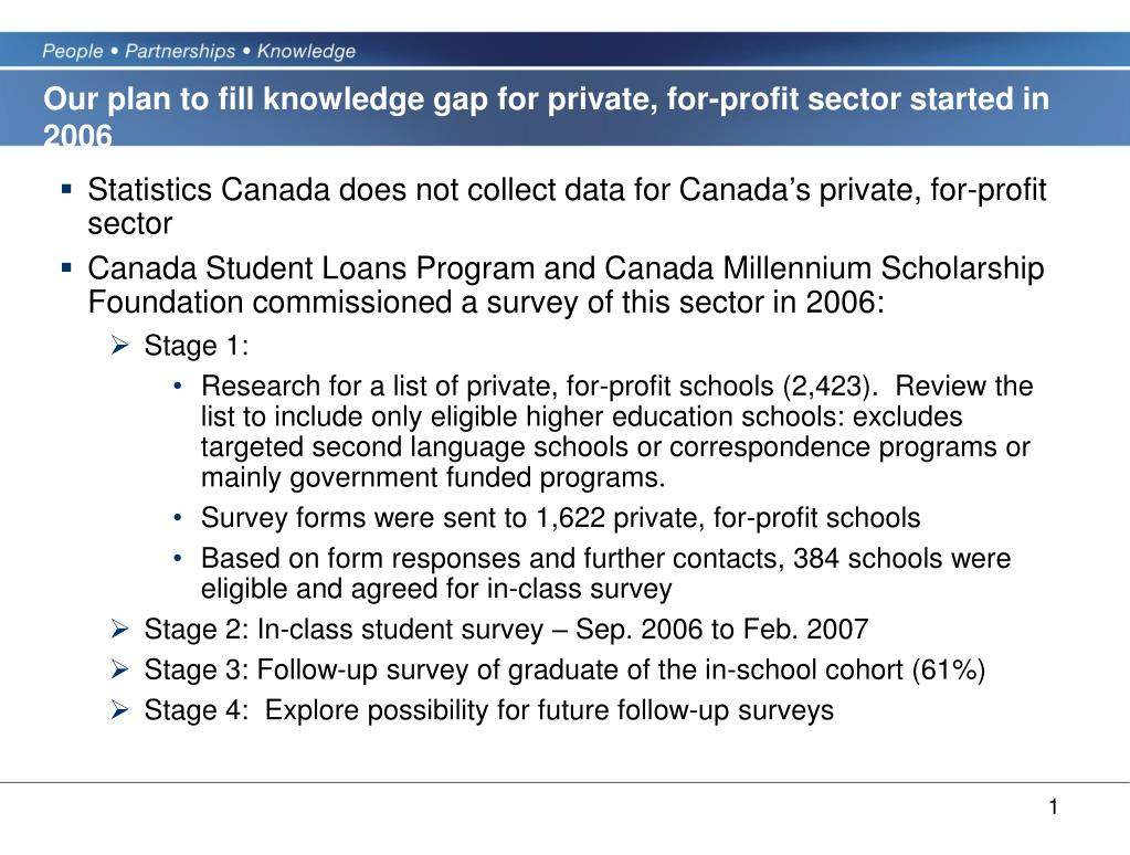 Our plan to fill knowledge gap for private, for-profit sector started in 2006