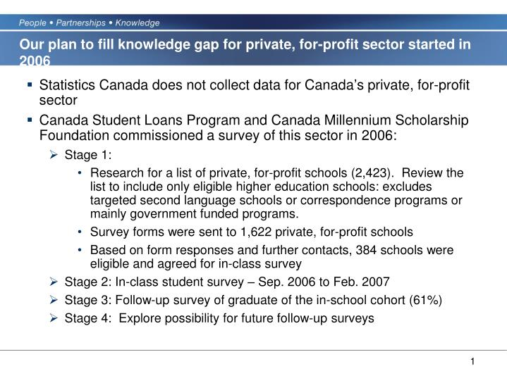 Our plan to fill knowledge gap for private for profit sector started in 2006