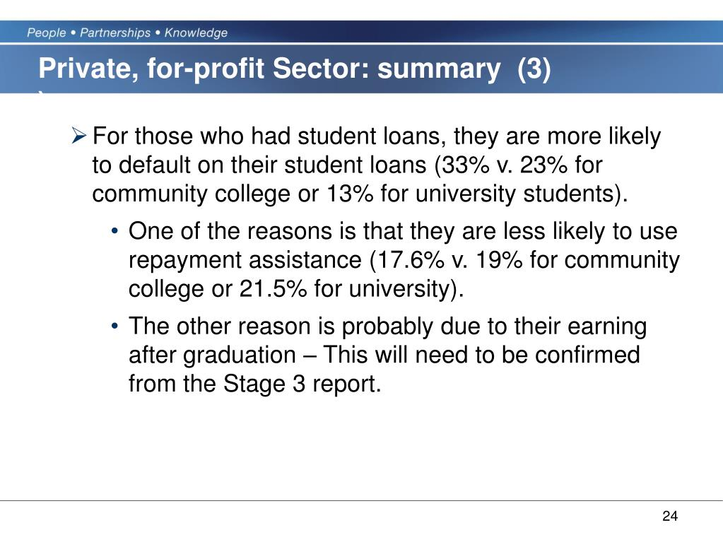 Private, for-profit Sector: summary  (3)