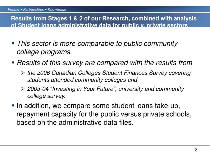 Results from Stages 1 & 2 of our Research, combined with analysis of Student loans administrative da...