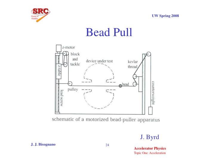 Bead Pull