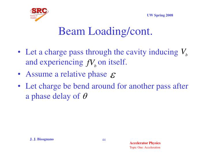 Beam Loading/cont.