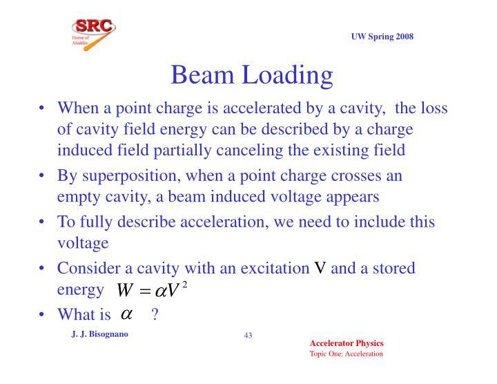 Beam Loading