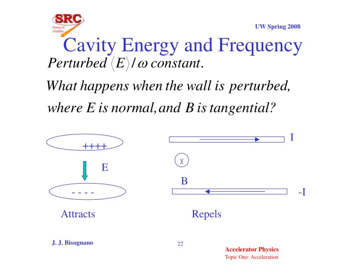 Cavity Energy and Frequency