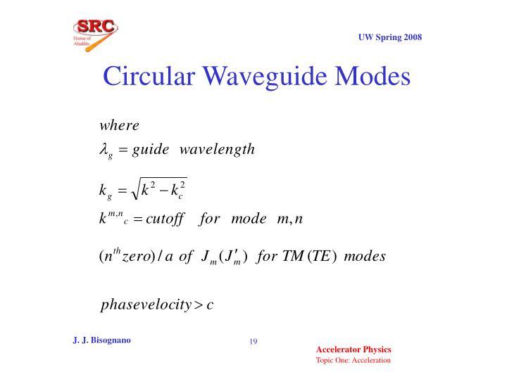 Circular Waveguide Modes