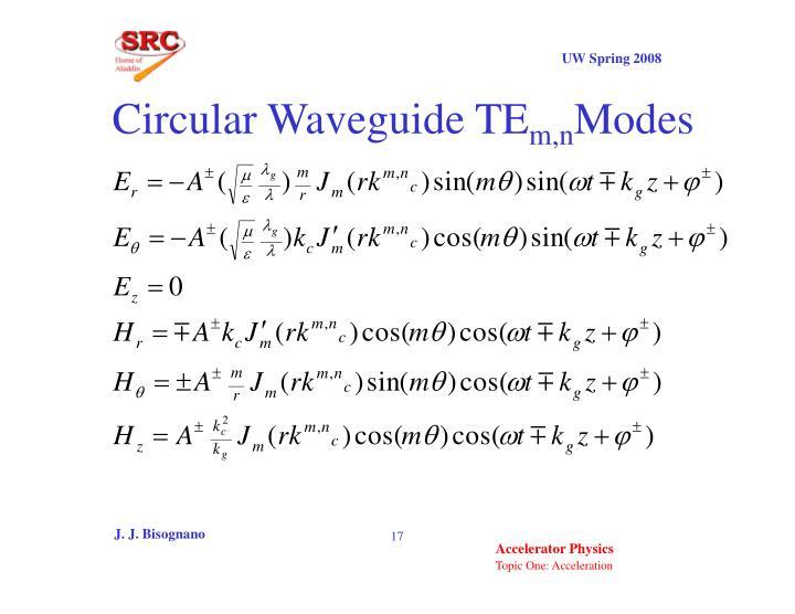 Circular Waveguide TE