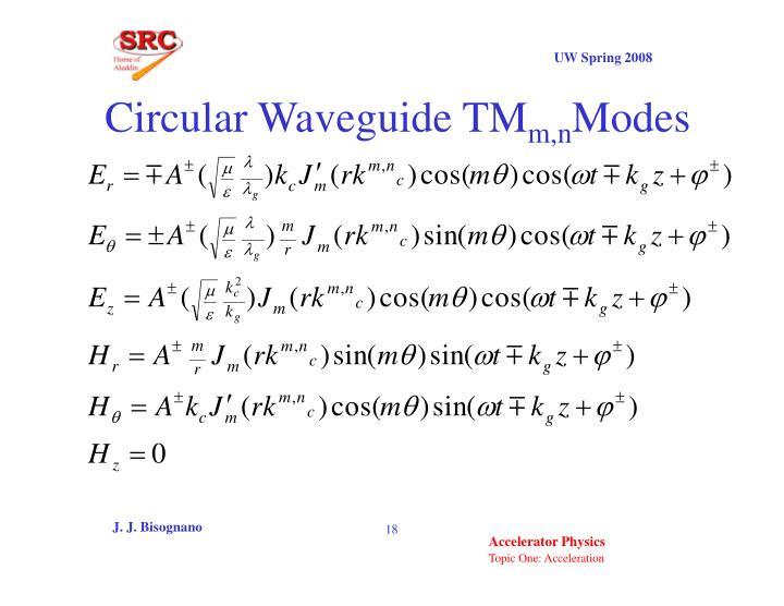 Circular Waveguide TM
