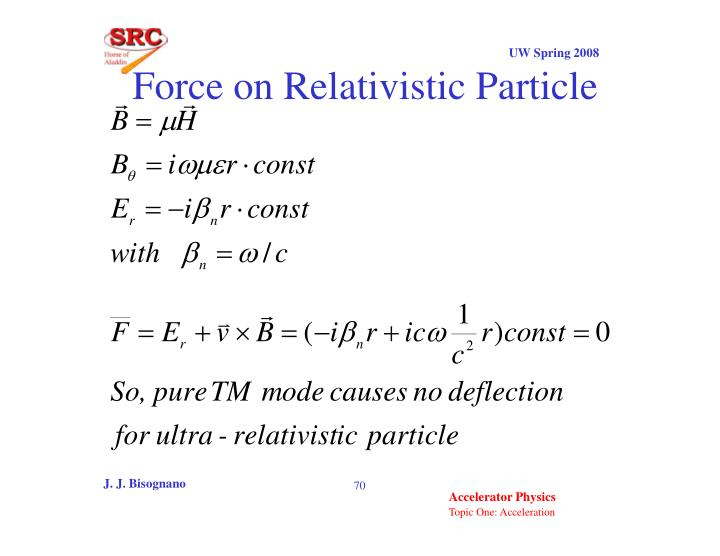 Force on Relativistic Particle