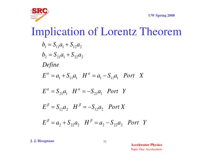 Implication of Lorentz Theorem