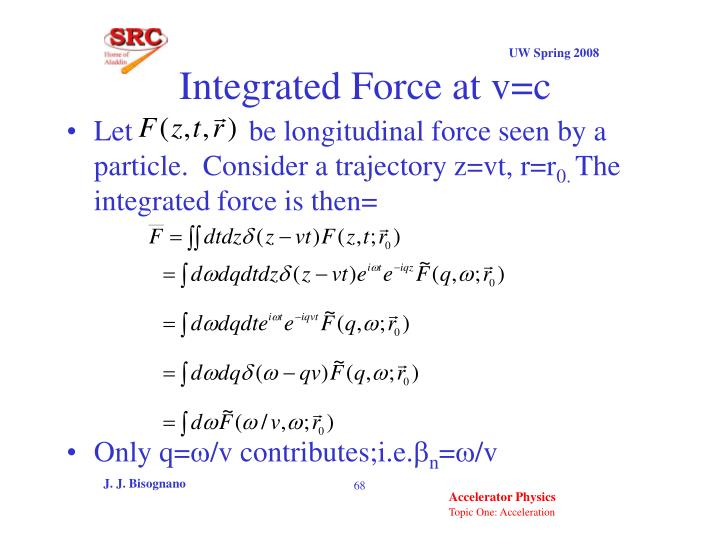 Integrated Force at v=c