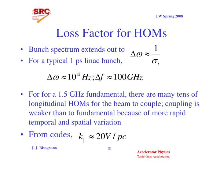 Loss Factor for HOMs