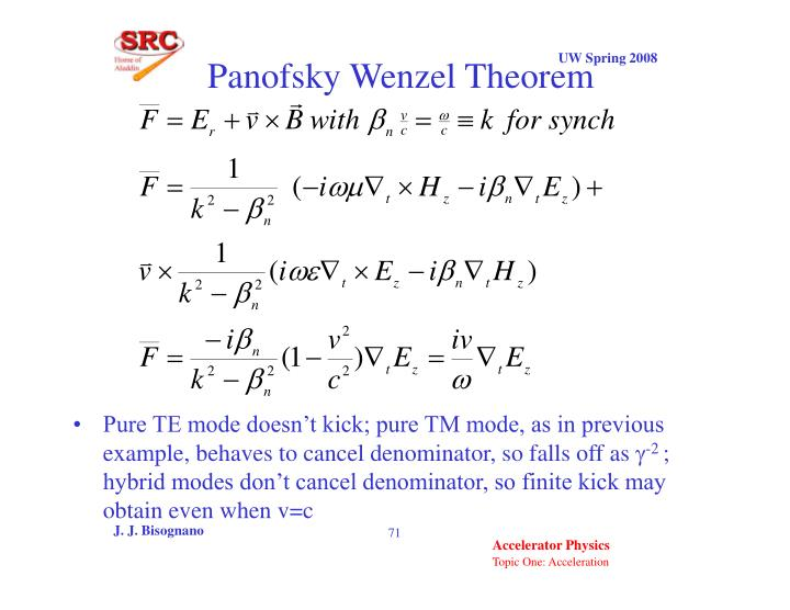 Panofsky Wenzel Theorem