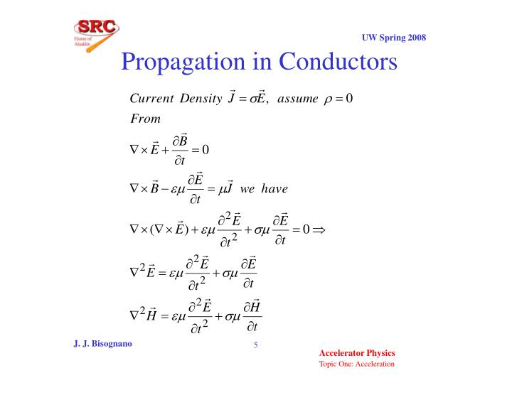 Propagation in Conductors