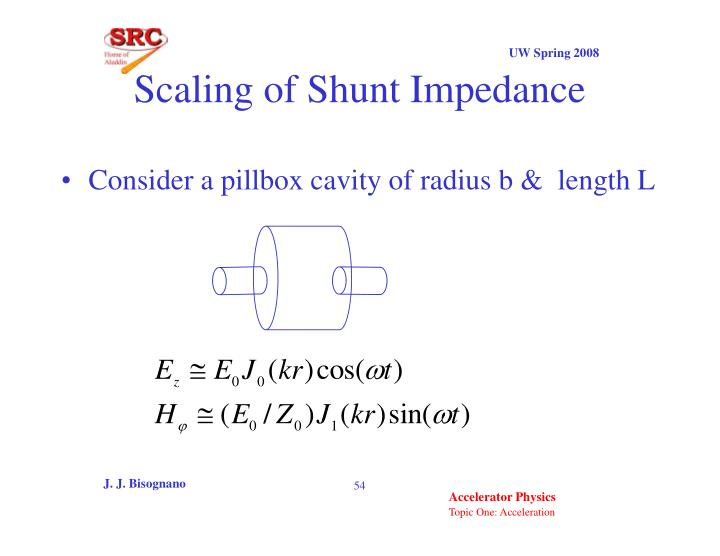 Scaling of Shunt Impedance
