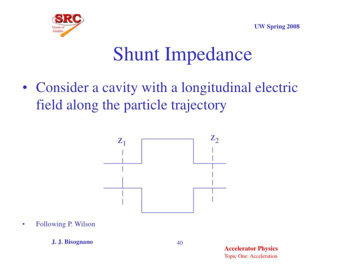 Shunt Impedance