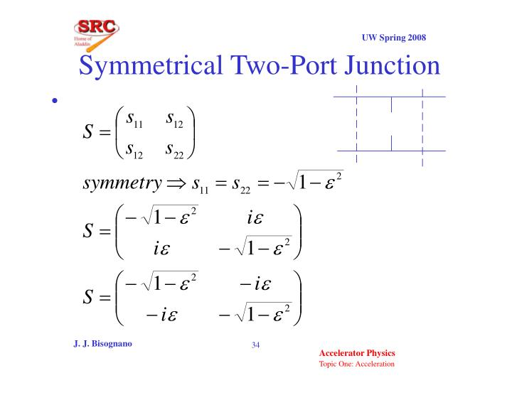 Symmetrical Two-Port Junction