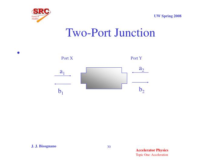 Two-Port Junction