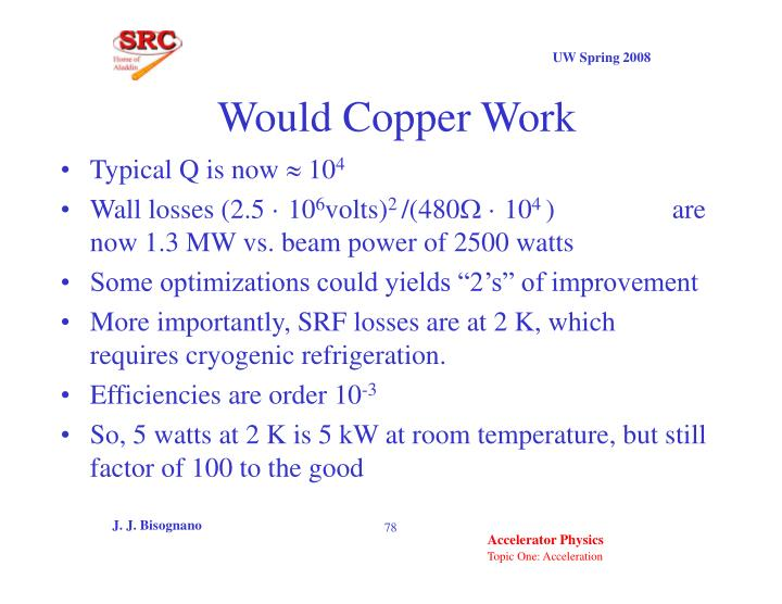 Would Copper Work