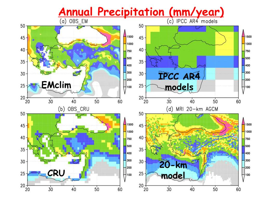 Annual Precipitation