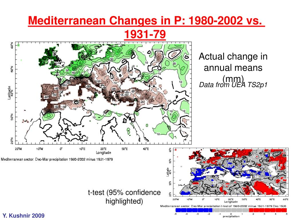 Mediterranean Changes in P: 1980-2002 vs. 1931-79