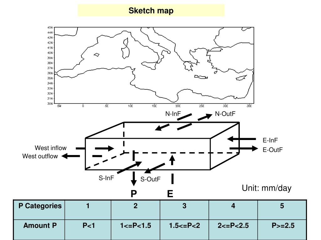 Sketch map