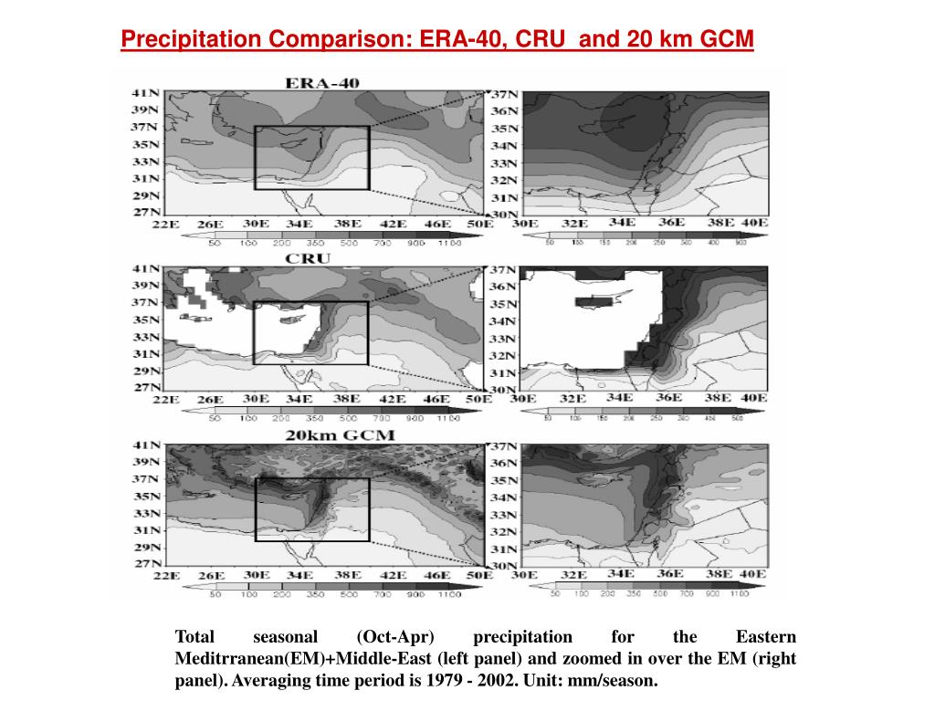 Precipitation Comparison: ERA-40, CRU  and 20 km GCM