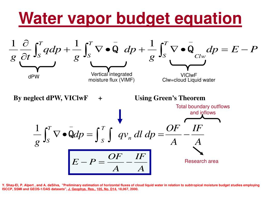 Water vapor budget equation