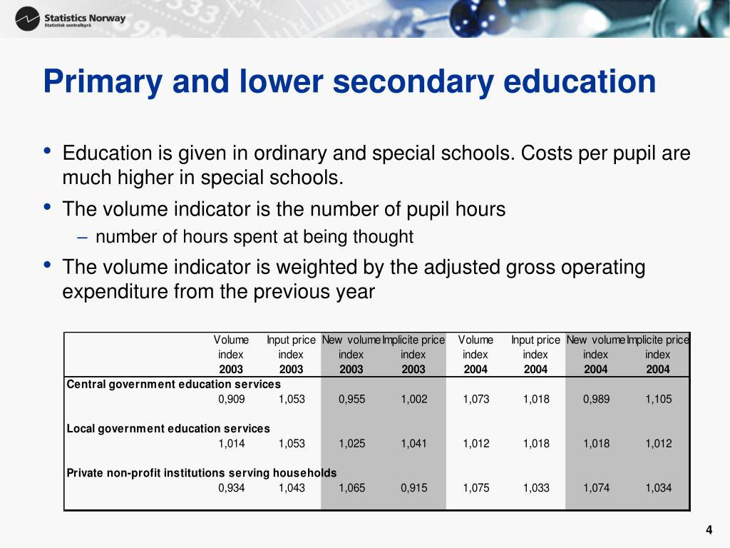 Primary and lower secondary education