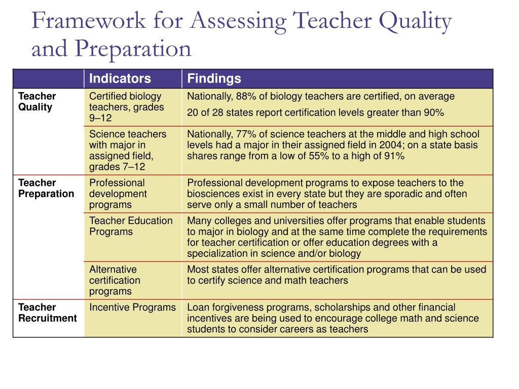 Framework for Assessing Teacher Quality and Preparation