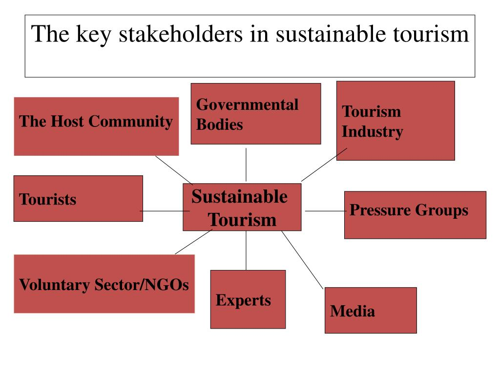 The key stakeholders in sustainable tourism