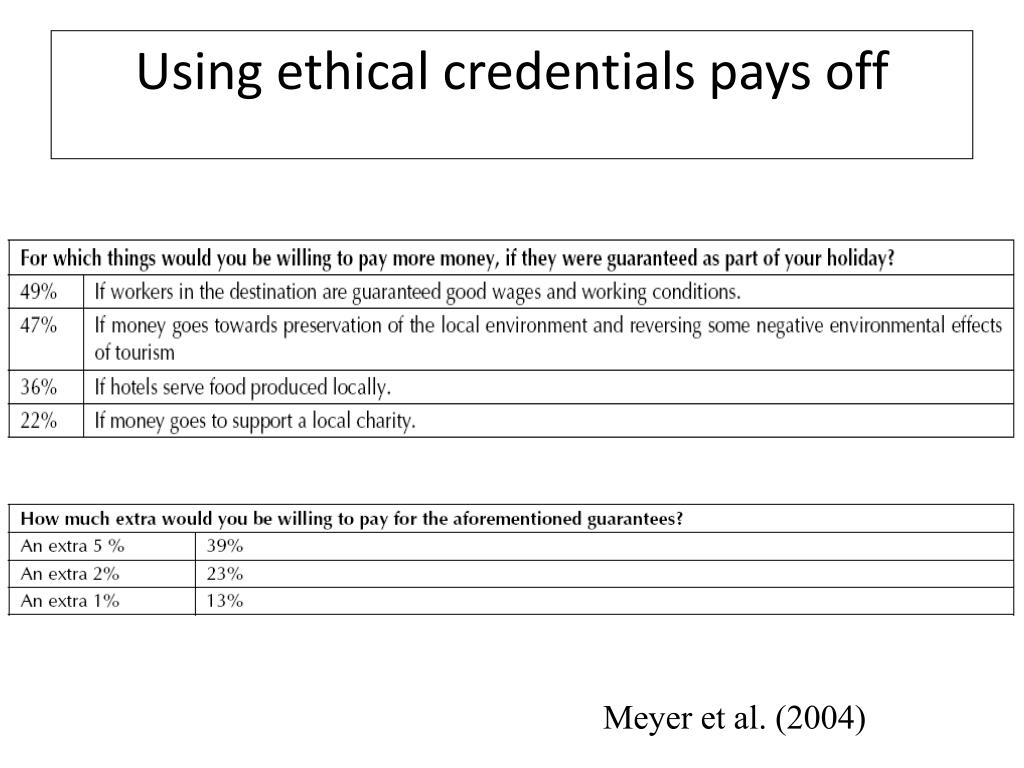 Using ethical credentials pays off