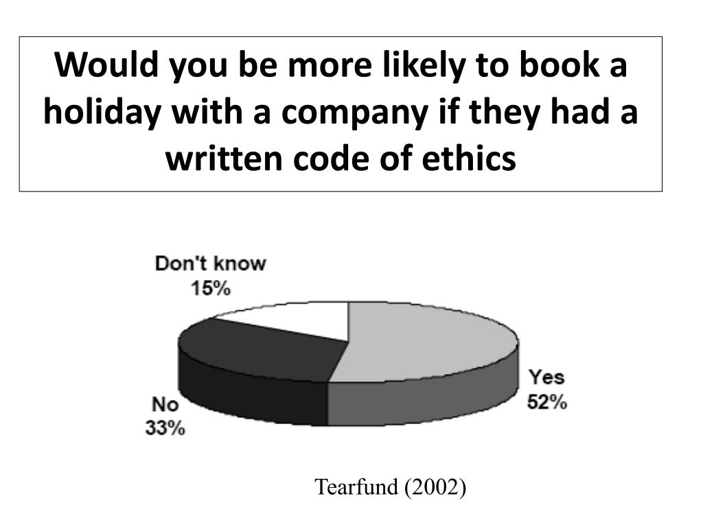 Would you be more likely to book a holiday with a company if they had a written code of ethics