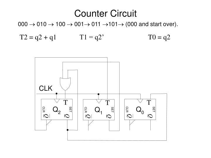 Counter Circuit