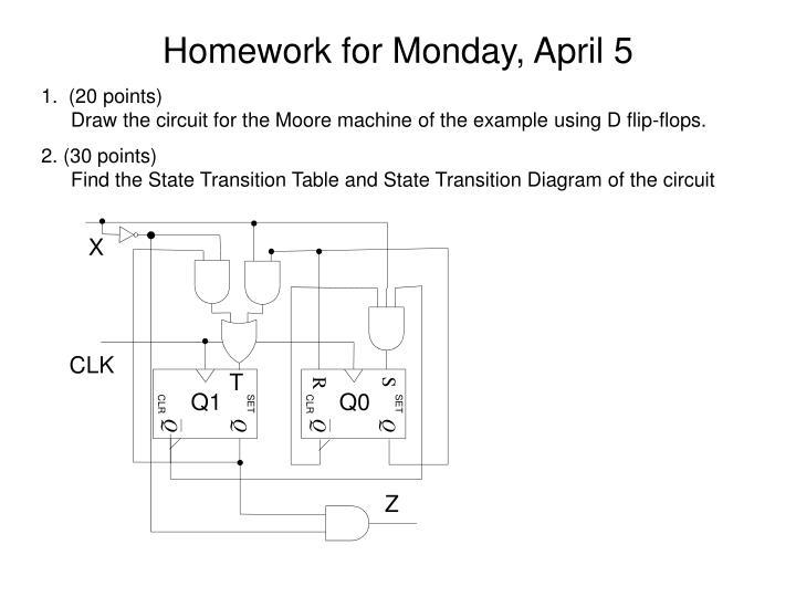Homework for Monday, April 5