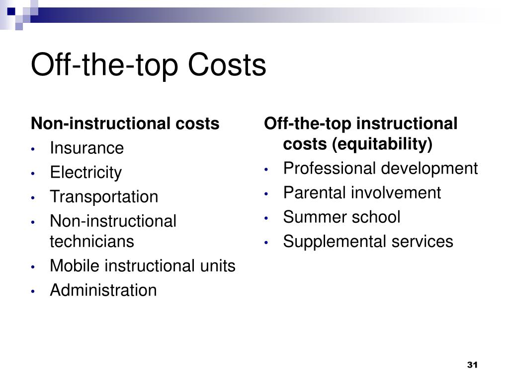 Non-instructional costs