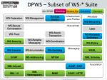 dpws subset of ws suite
