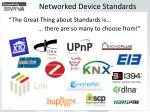 networked device standards