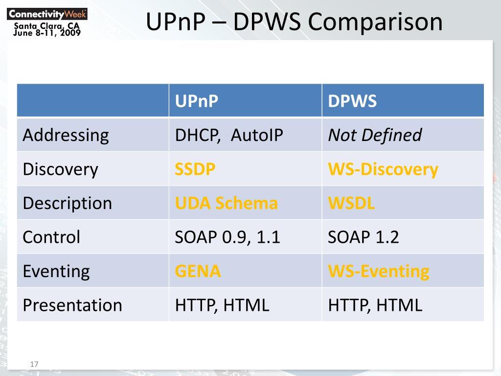 UPnP – DPWS Comparison