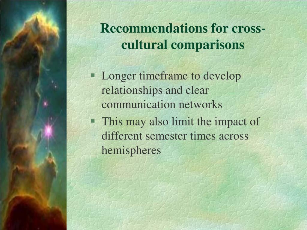 Recommendations for cross-cultural comparisons
