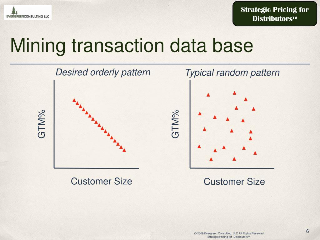 Mining transaction data base