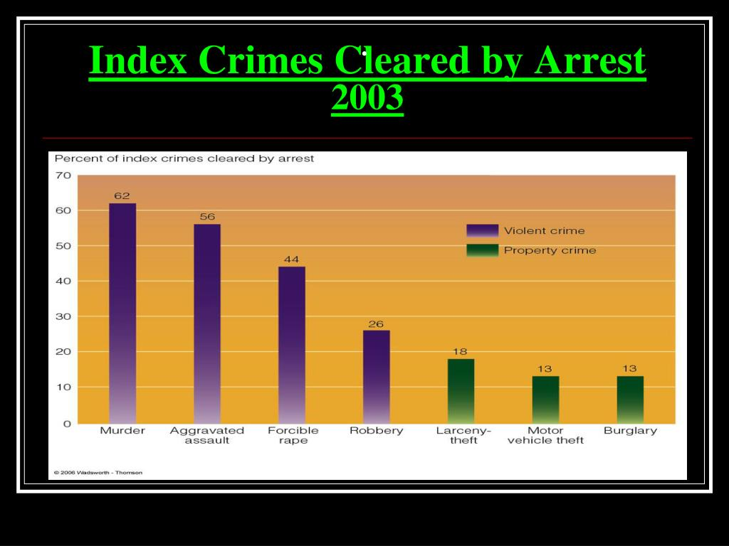 nature and extent of violent crime Violent and aggressive behavior by criminal psychopaths  current views on the nature and assessment  convictions for different kinds of violent crime,.