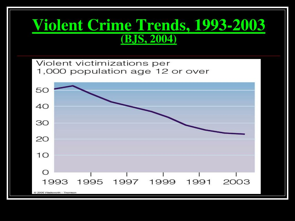 crime trends Trends on crime and victimization provide researchers, victim service providers, policymakers, and the public with the information they need to accurately interpret, understand, and act on.