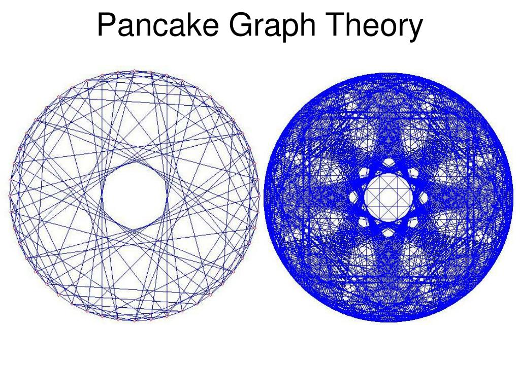 Pancake Graph Theory