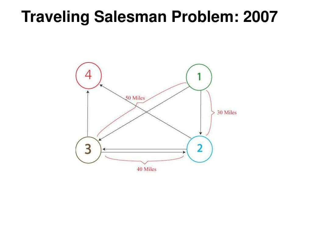 Traveling Salesman Problem: 2007