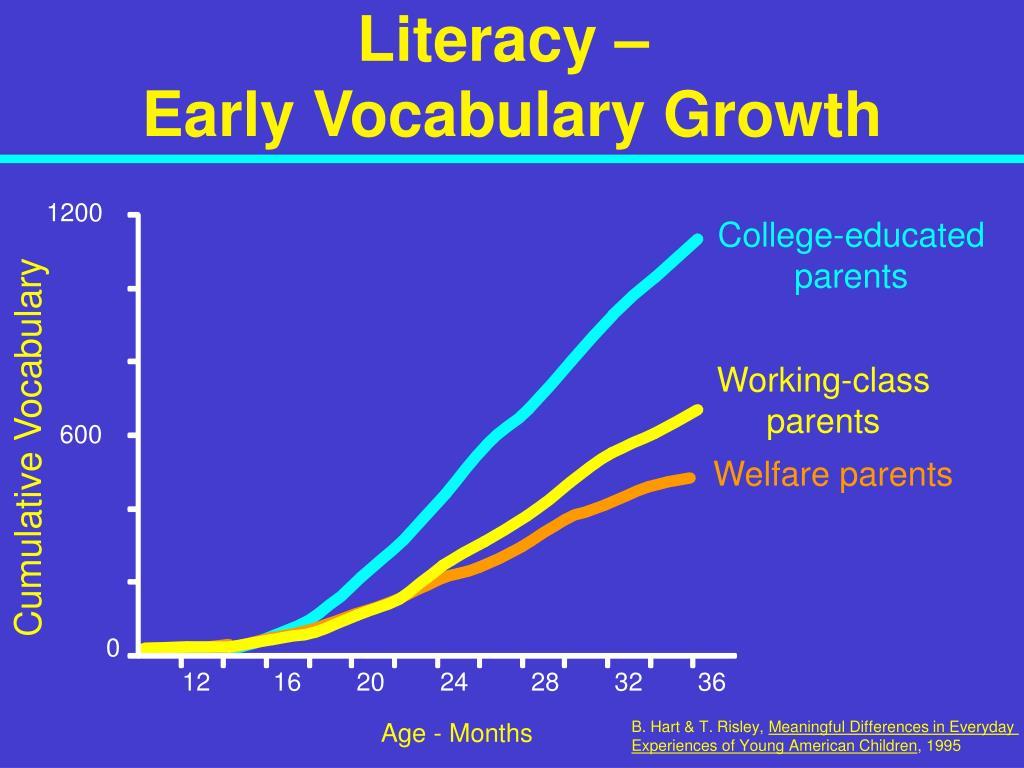 Literacy –