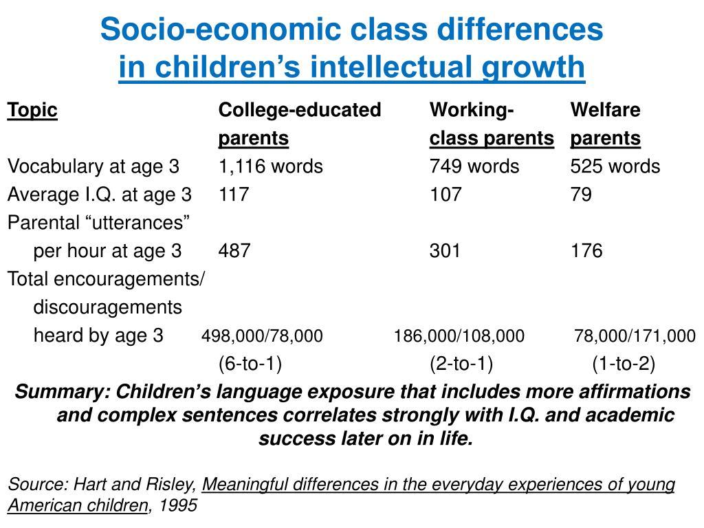 Socio-economic class differences