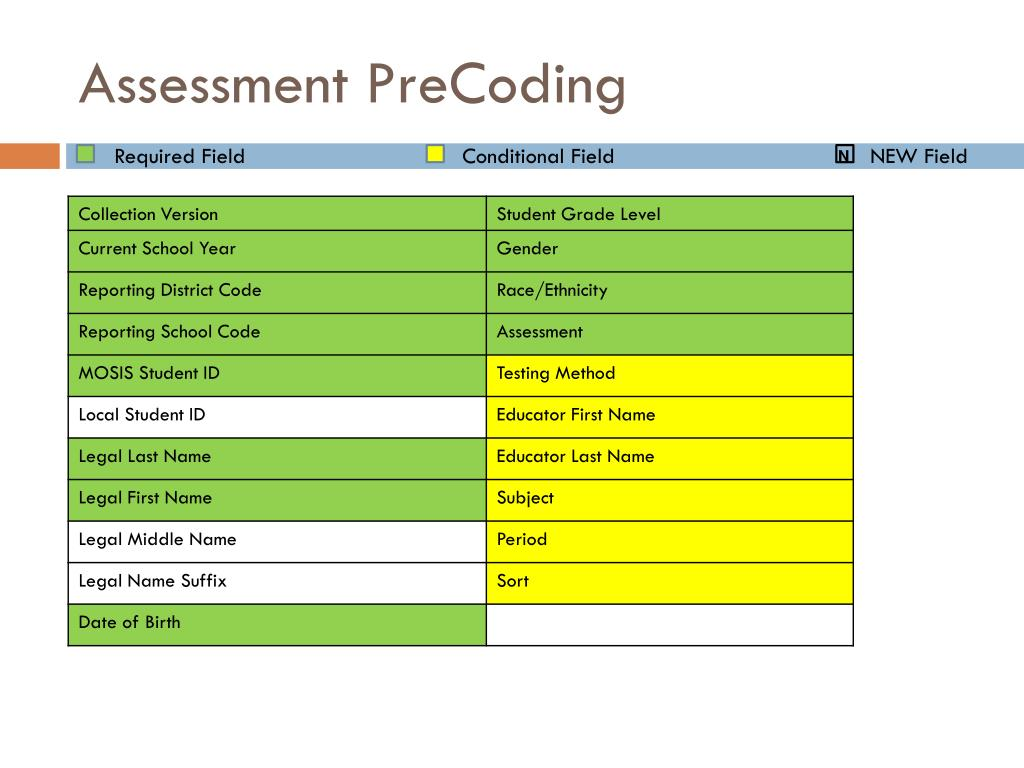 Assessment PreCoding