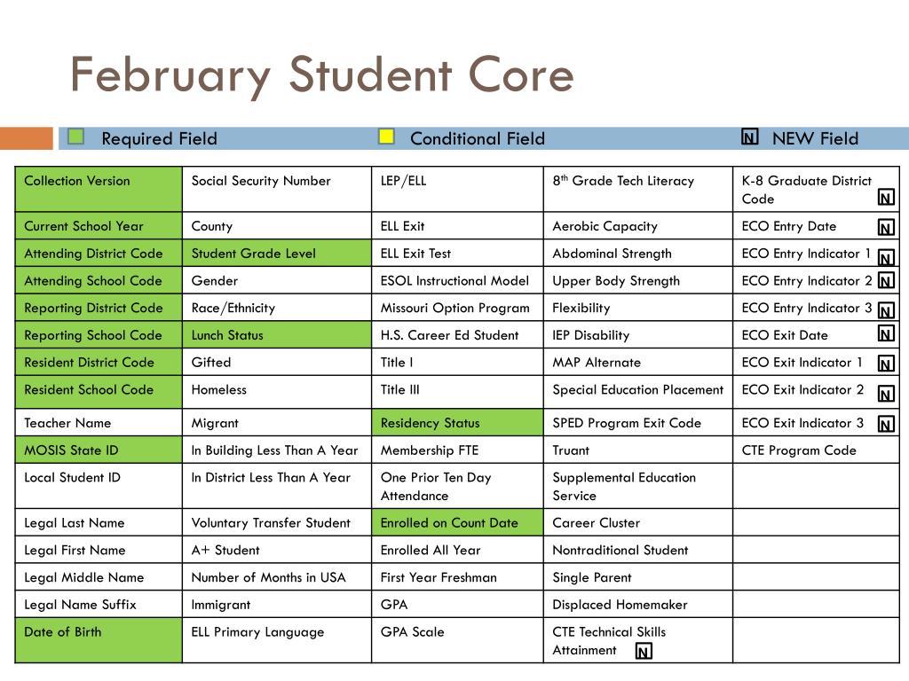 February Student Core
