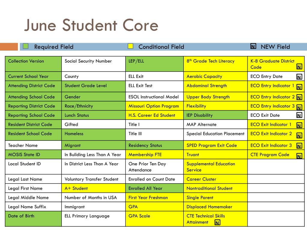 June Student Core